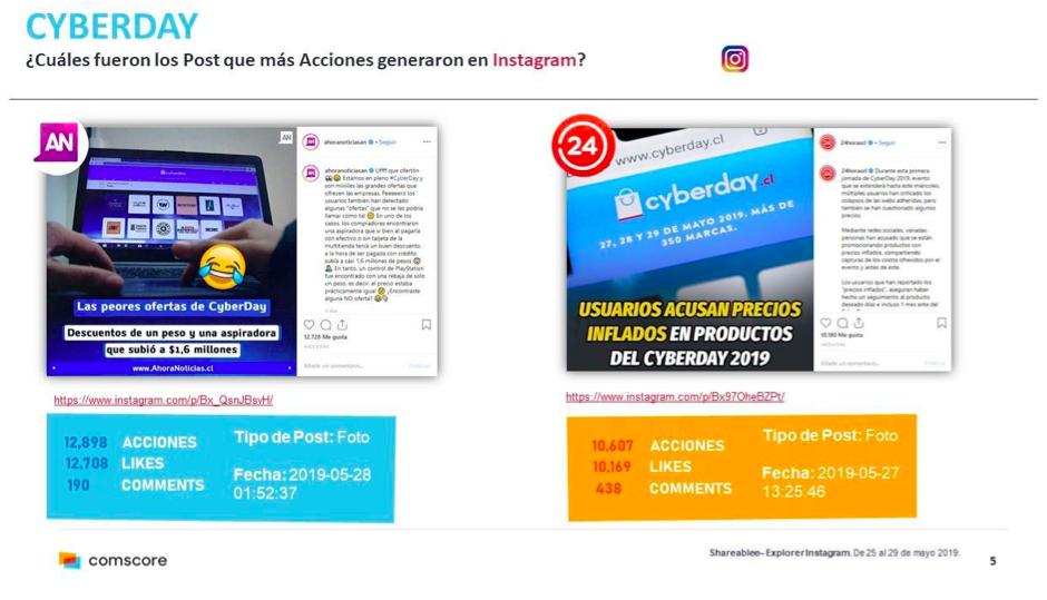 Captura de Pantalla 2019-06-12 a la(s) 11.08.09