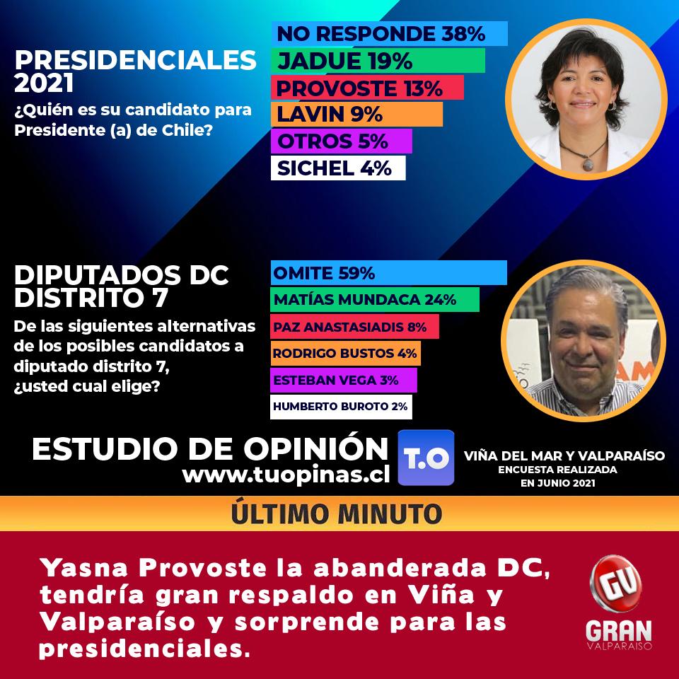 PSD ENCUESTA GRANVALPARAIO copy